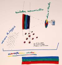 Pier VirgilioFOGLIATI, Colorare la pioggia